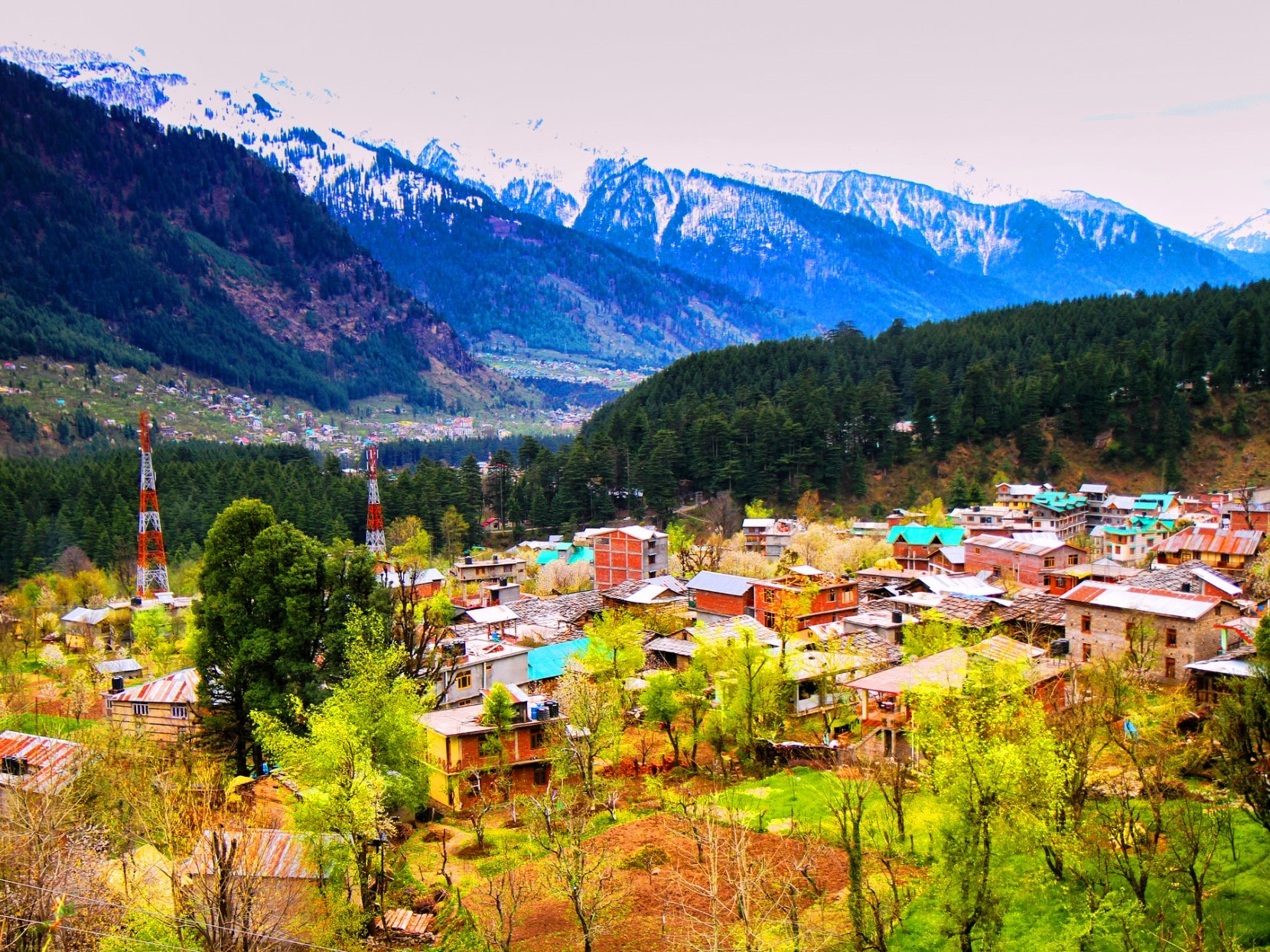 Best of Manali 3N/4D Tour  Package